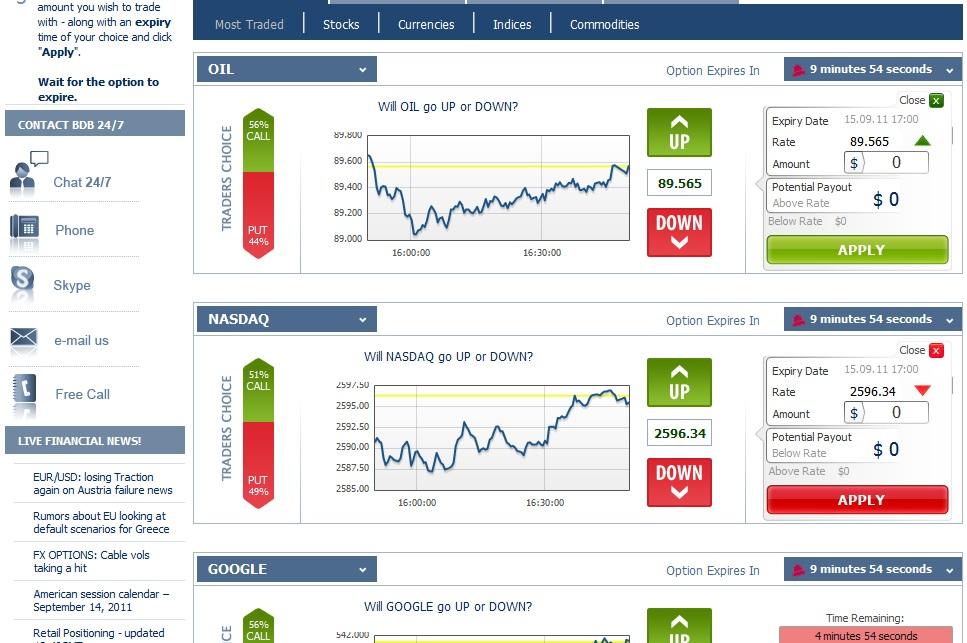 Best binary options brokers for us трендовые индикаторы форекс для скальпинга