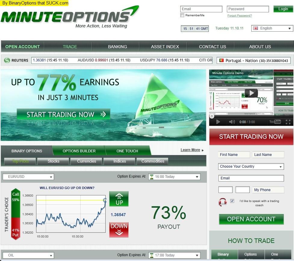 Minuteoptions