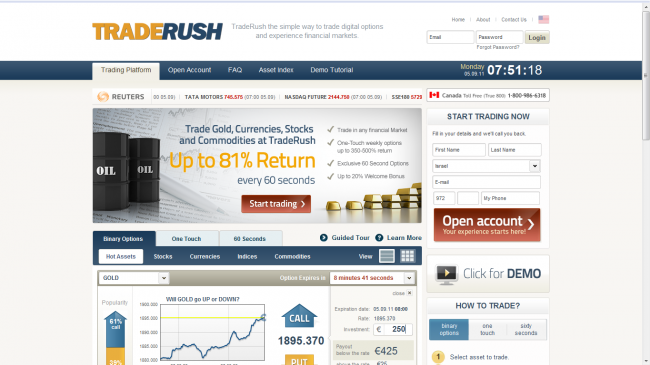 Binary options demo account traderush platform how to buy bitcoins with amazon card