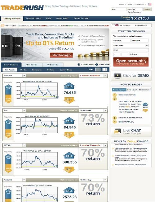 Binary options scams traderush franco