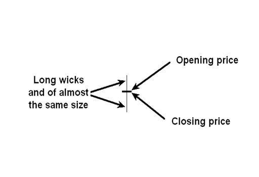 Free binary options tools