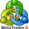 MetaTrader4 – The MUST have charting software