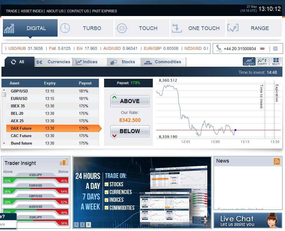 Market option stock trading 20