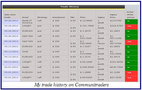 Geek trade history