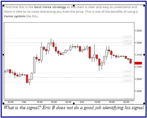 Price Action Strategy Picture