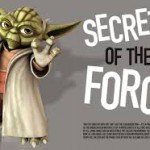 Force index for binary options