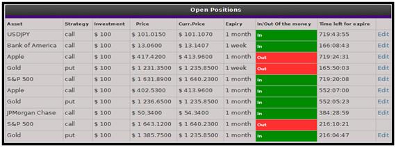Open Positions Statistics