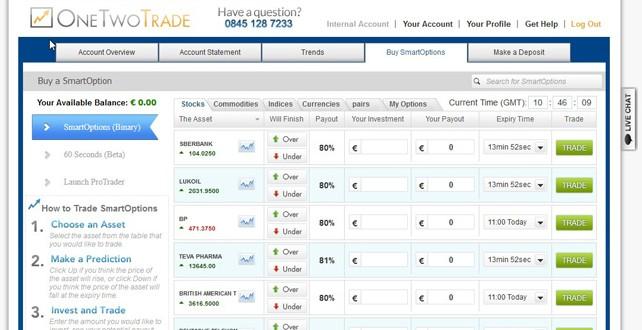 so verwenden sie die binäre option von iq onetwotrade erfahrungen testbericht für online brokerage