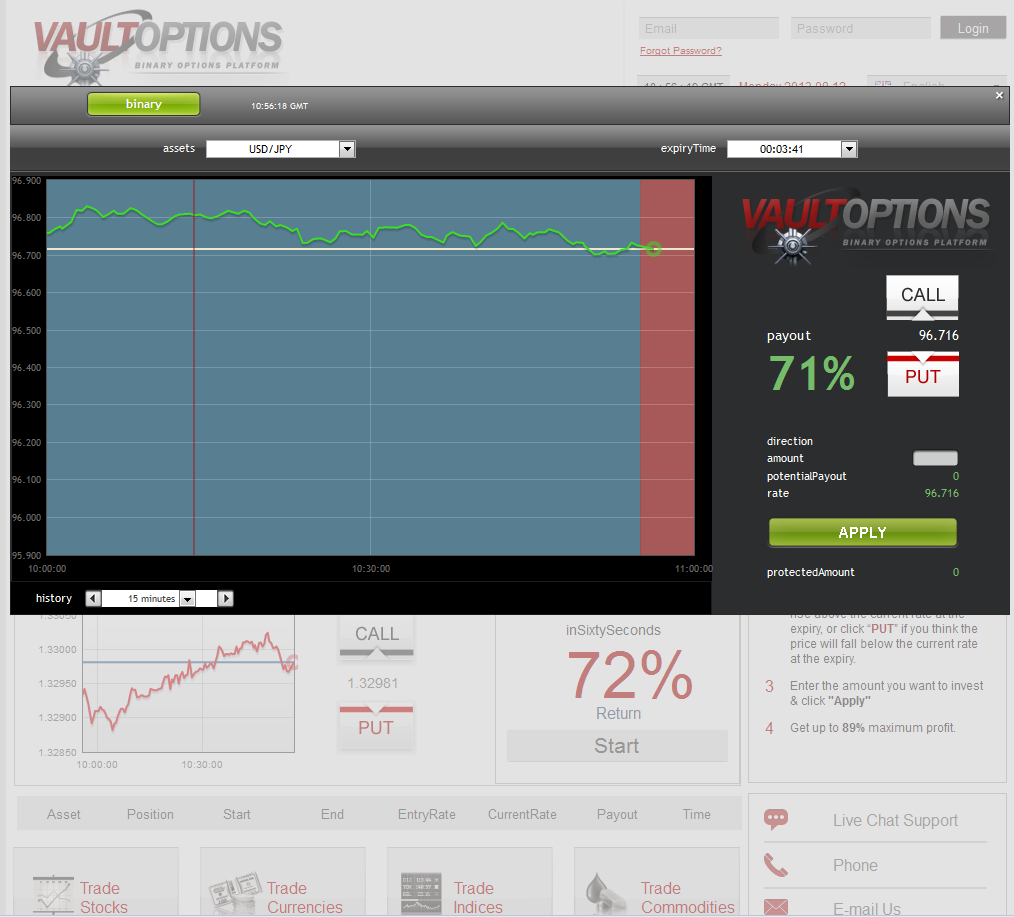 Vault binary options