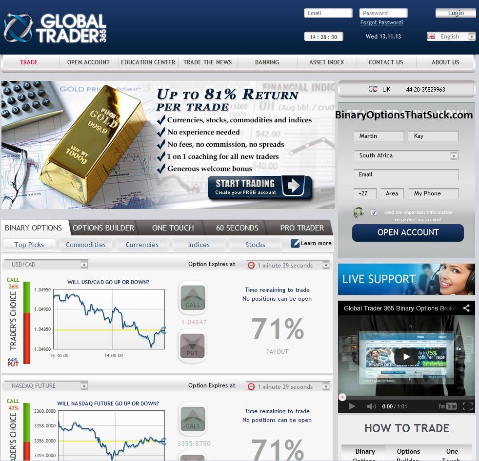 Binary options under 18