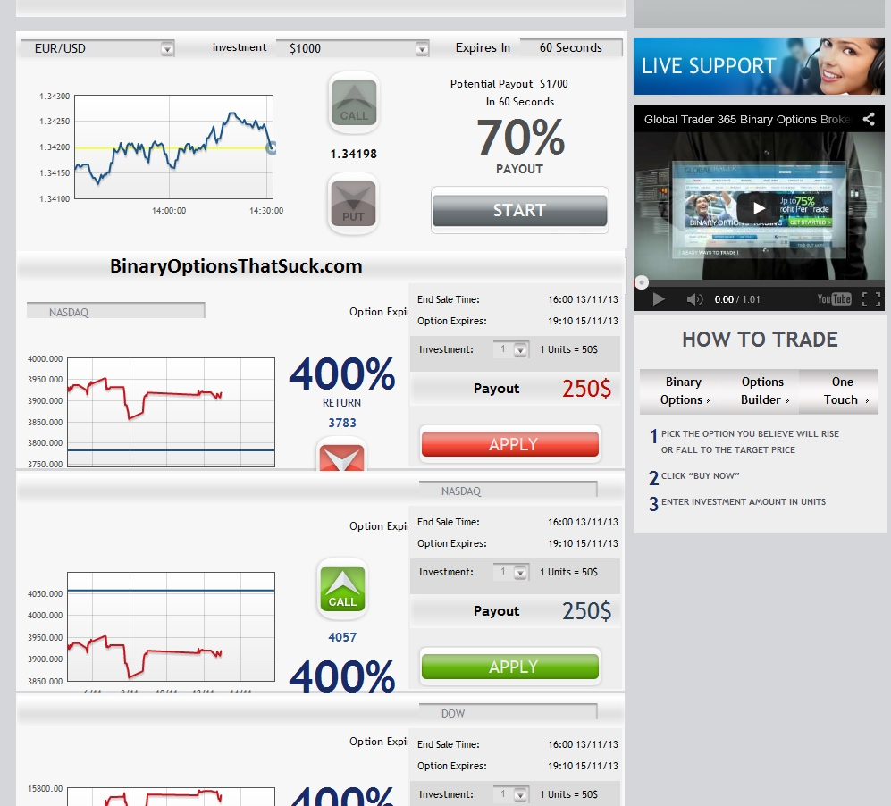 Binary options 365
