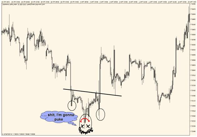chart pattern indi
