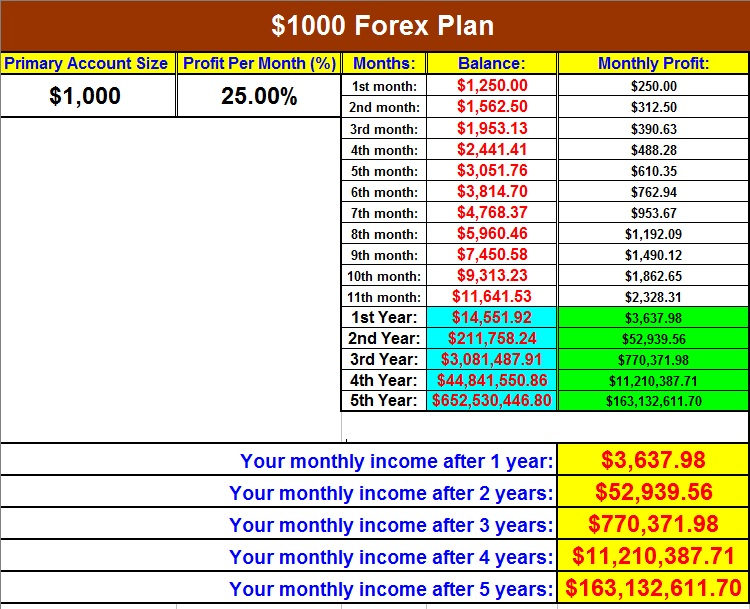 Binary option maoney managemt spread sheet