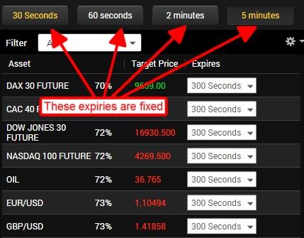 Binary options daily forecast for aries dojavi 1x2 betting