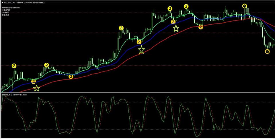 How to make money in day trading by mandar jamsandekar pdf
