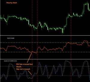 RSI High-Low Strategy