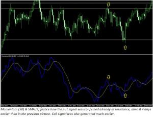 Simple Momentum Indicator Picture