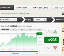Binary options strategies straddle strategy example