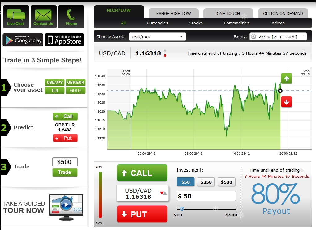 Buy call option in the money