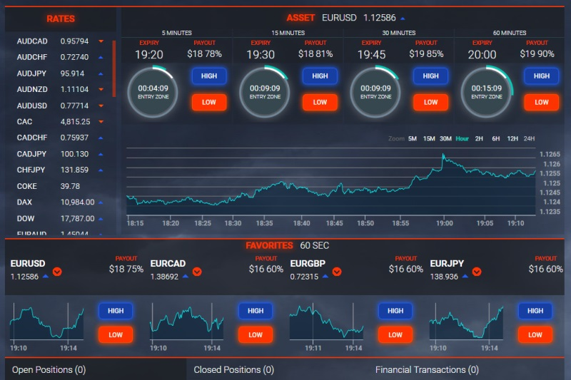 trading thunder binary options uk
