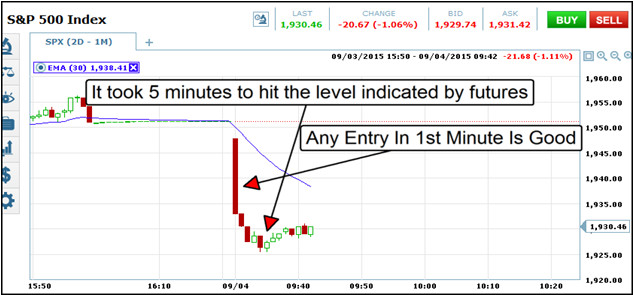 Opening Bell Momentum Strategy