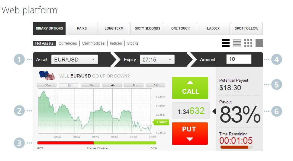 Short term stock trading philippines