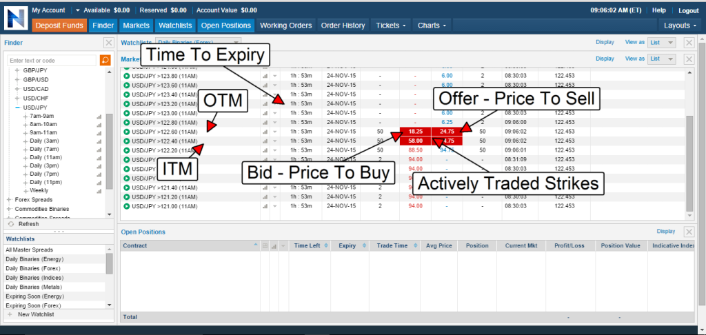 How to trade with nadex step 4+5