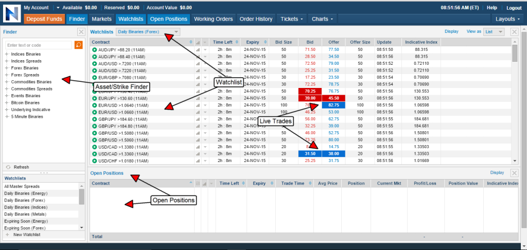 How to trade with nadex step 1