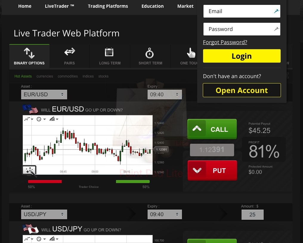 New contest for those who trade binary options