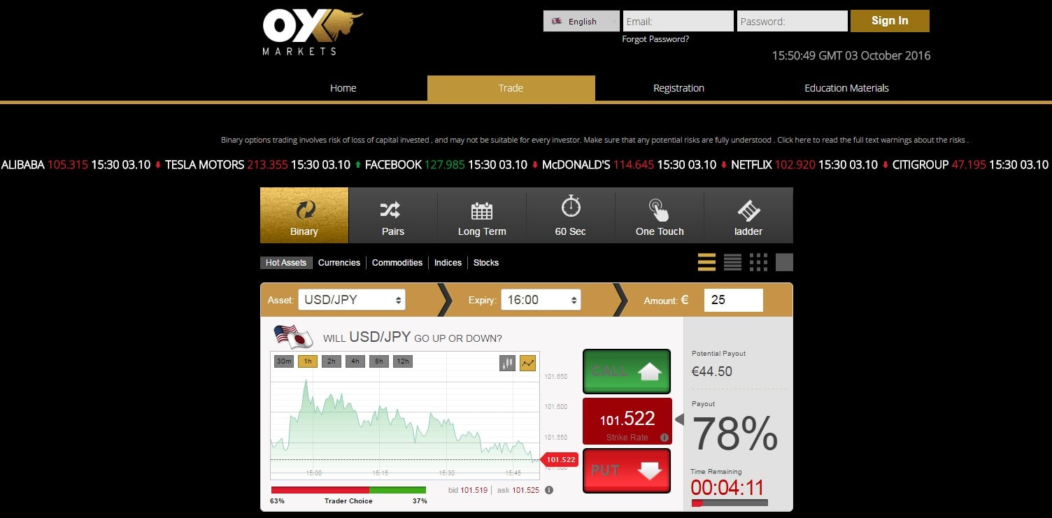 Binary options stockpair