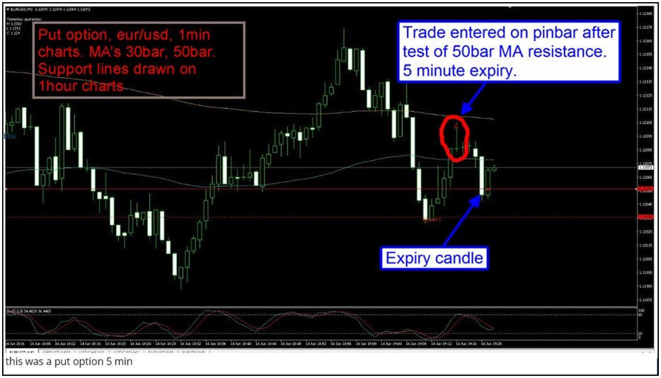 charts tips fixed 5min