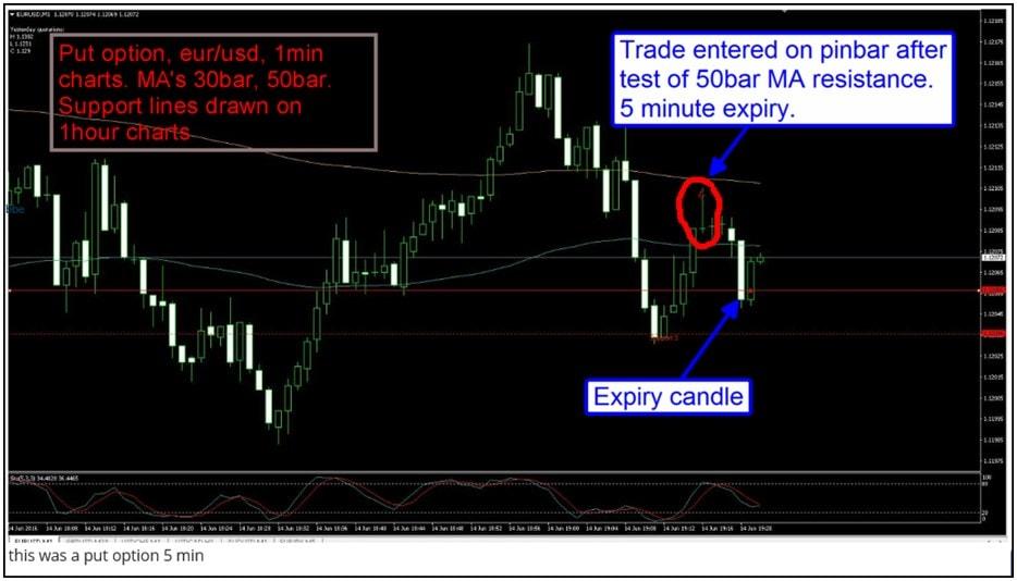charts tips fixed 5min