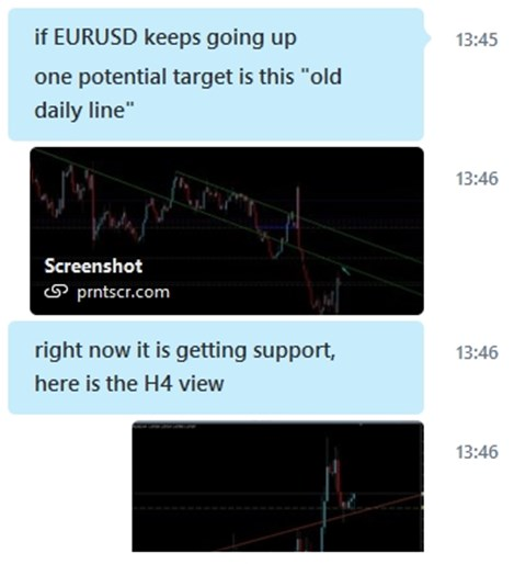moneymaking chat