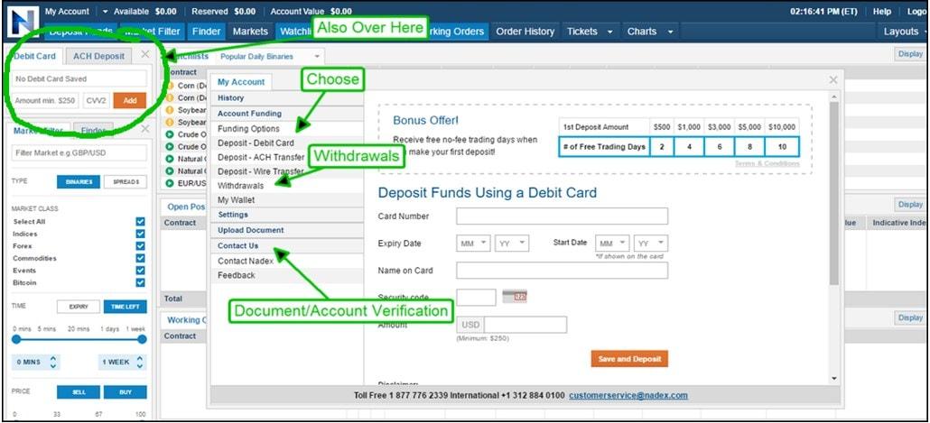 Binary options demo account nadex