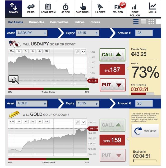 Binare optionen plattformen vergleich