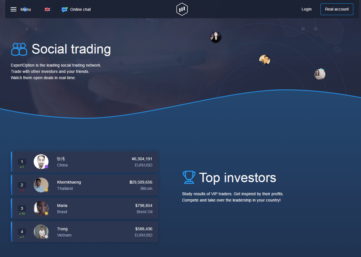 Commodities options trading firms in singapore