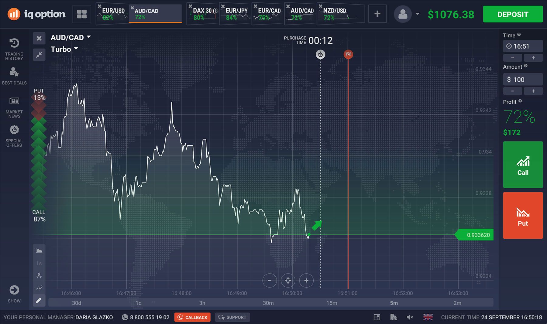 Binary option trend charts 60 second strategy reviews