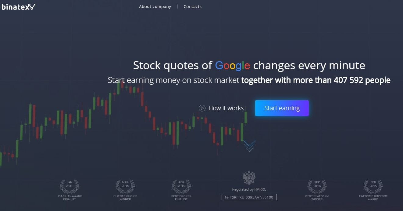 binary options free indicators