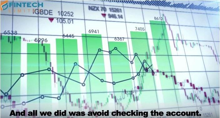 fintech charts