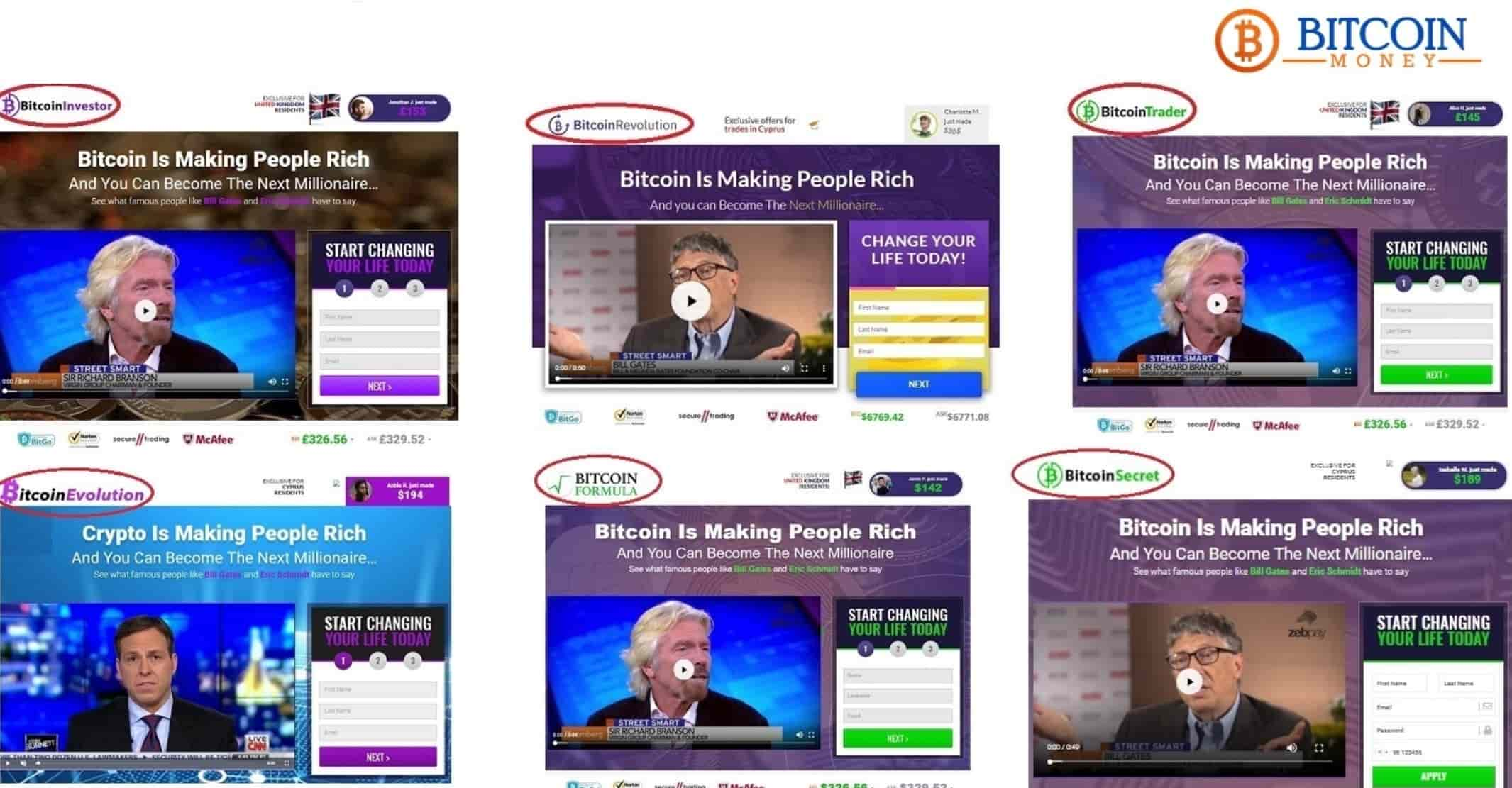 Bitcoin Money exposed