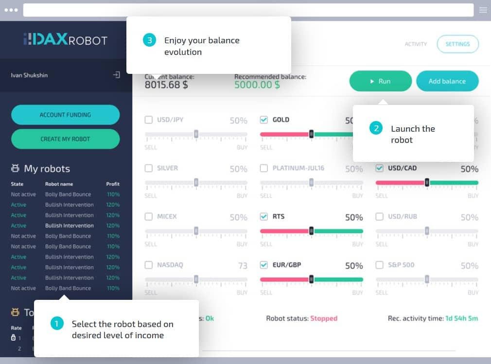 dax robot trading platform